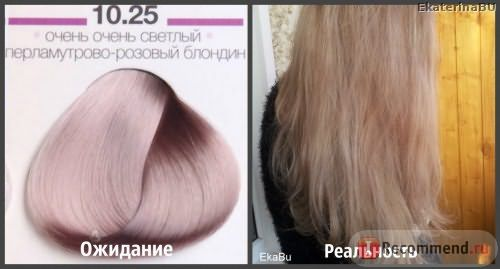 Краска Kaaral AAA COLOR COLLECTION, 10.25